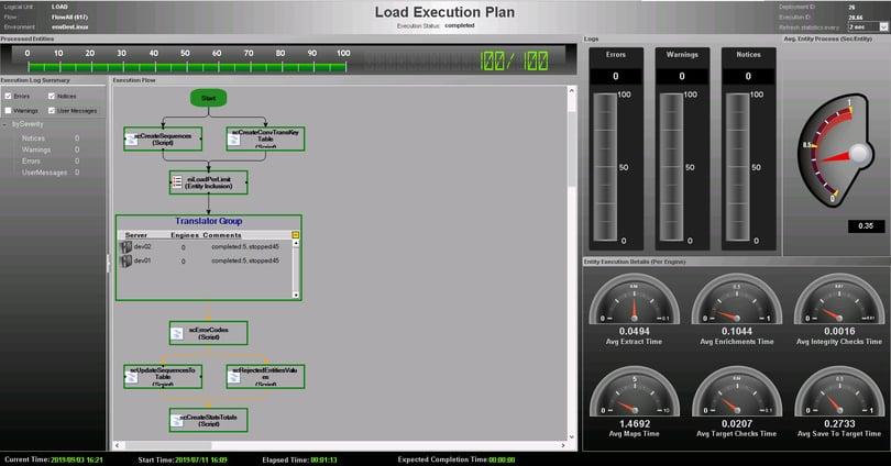 Load Execution Plan