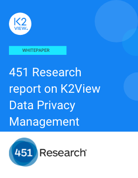 Data Privacy Management research report