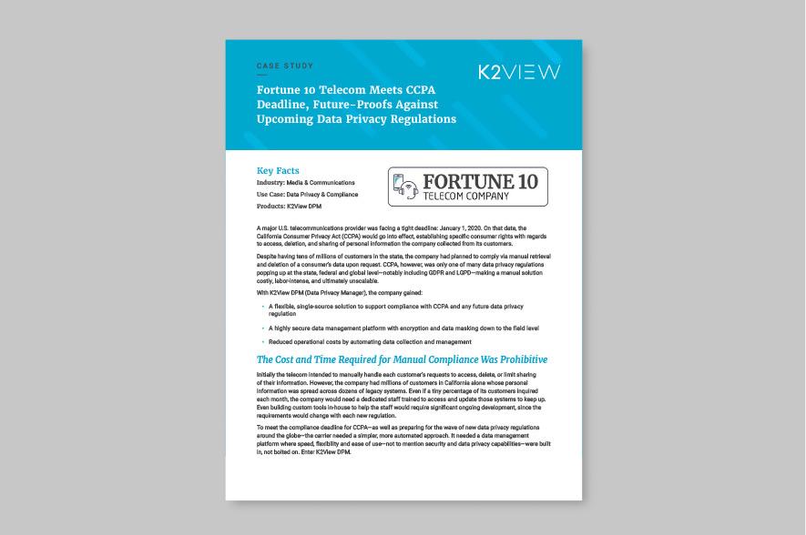 K2View-DPC-Case-Study-Thumbnail