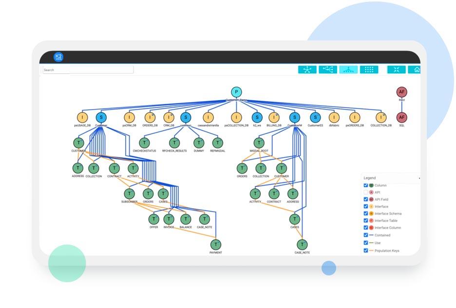 Data catalog software