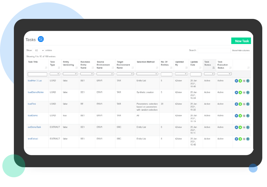 test data management (TDM) for enterprises
